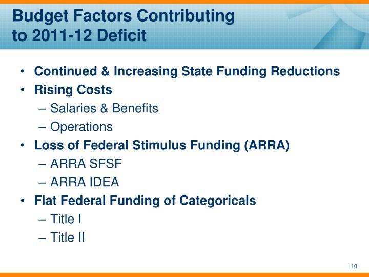 Budget Factors Contributing