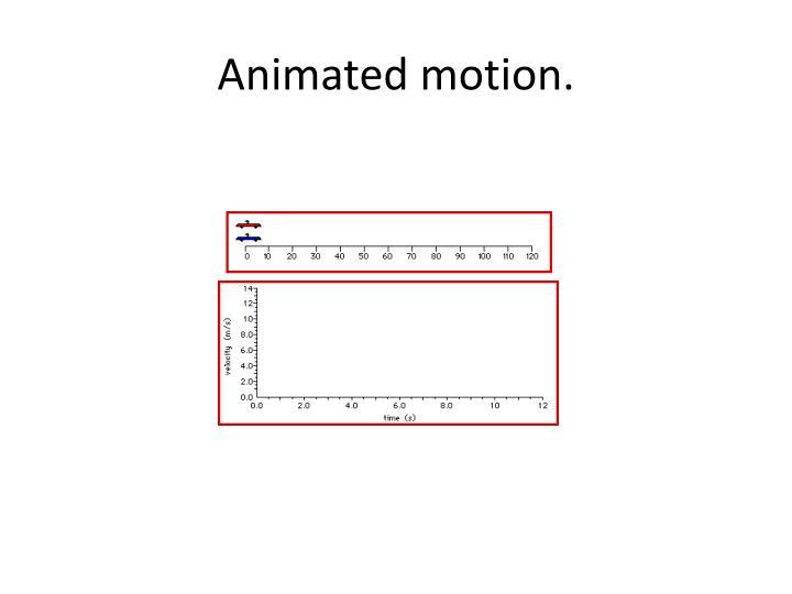 Animated motion.