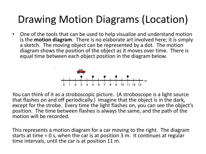 Drawing Motion Diagrams (Location)
