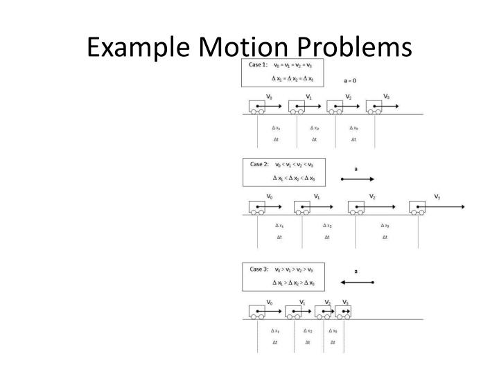 Example Motion Problems