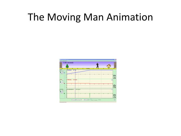 The Moving Man Animation