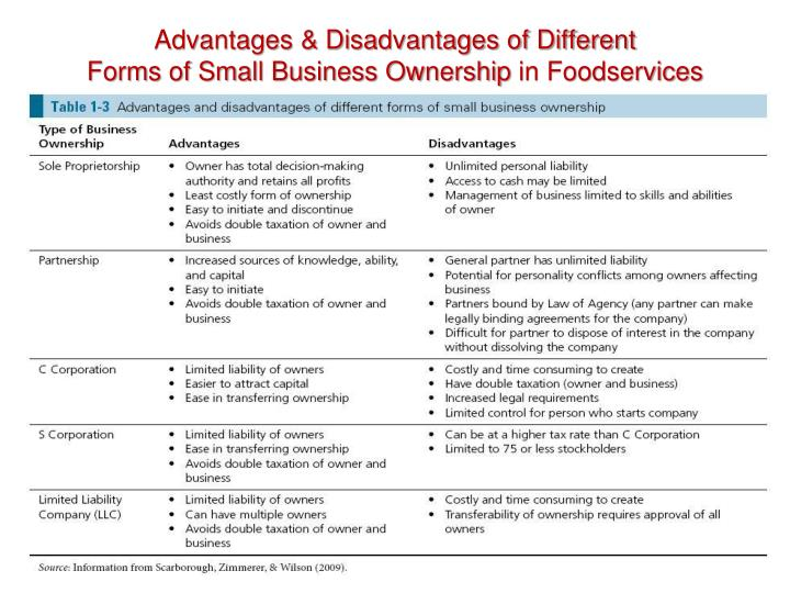 the advantages and disadvantages of country So, above are the various advantages of working abroad and living in a foreign country along with its disadvantages of working abroad no matter how many disadvantages it has, one must look forward with a positive attitude towards the advantages and move ahead in life.