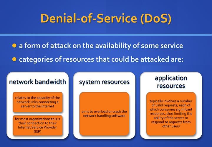 Denial of service dos