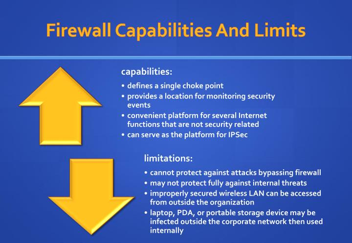 Firewall Capabilities And Limits