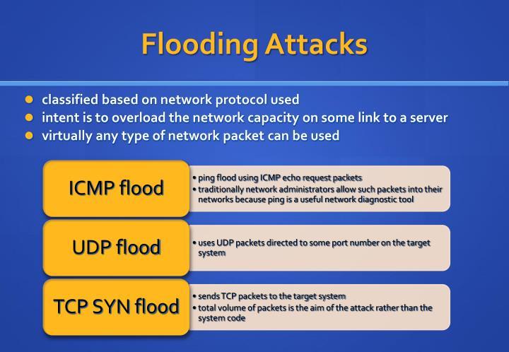 Flooding Attacks