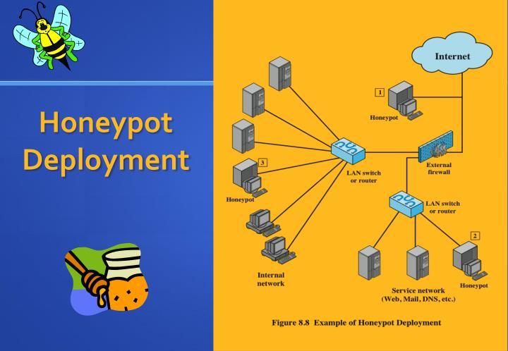 Honeypot Deployment