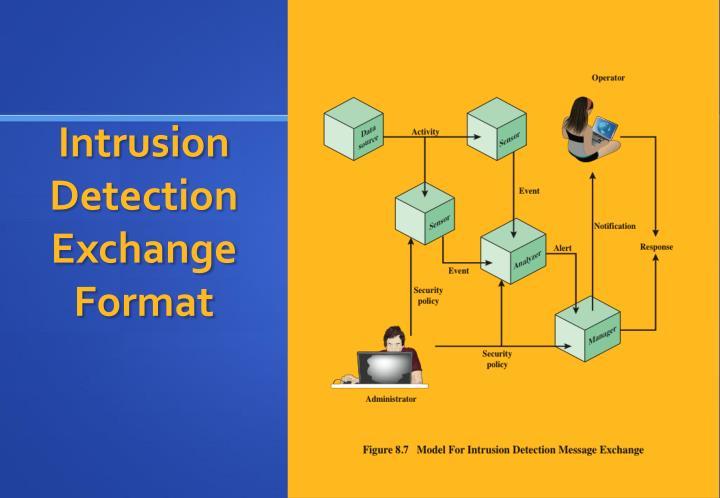 Intrusion Detection Exchange Format