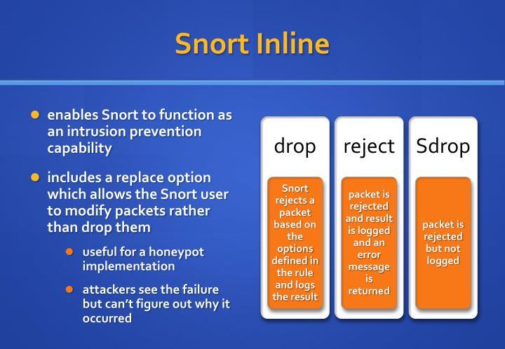 Snort Inline