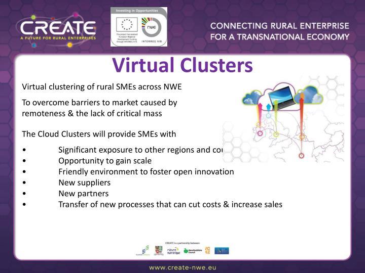 Virtual Clusters
