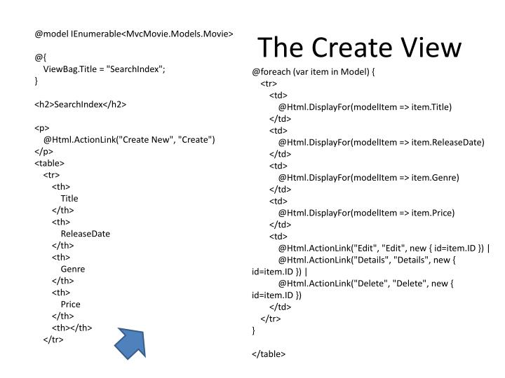 The Create View