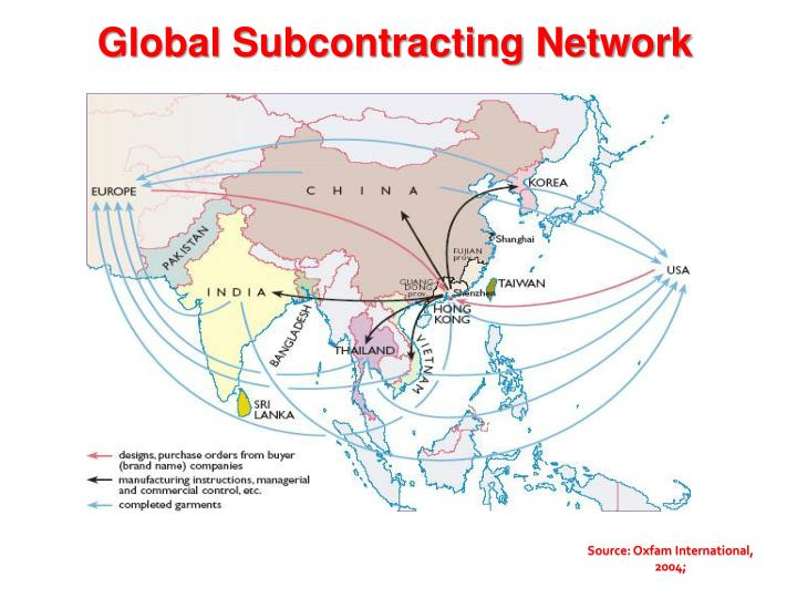 Global Subcontracting Network