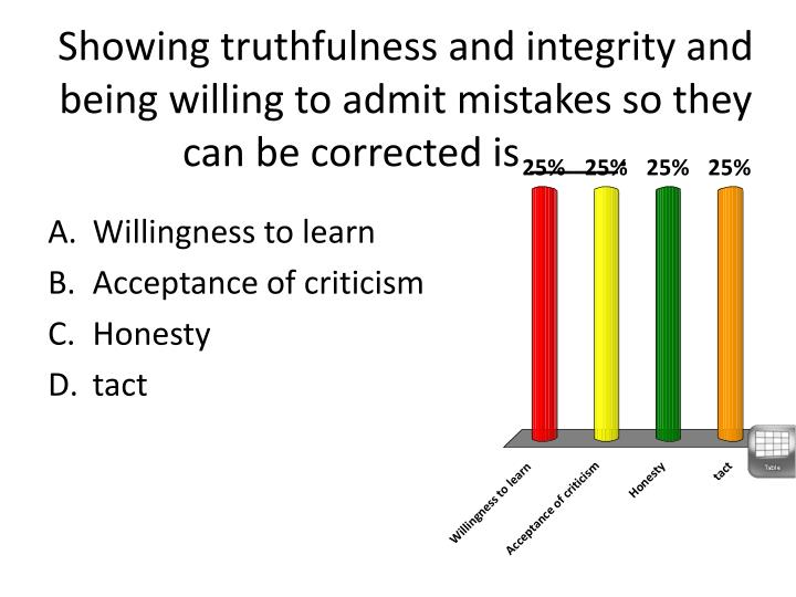 Showing truthfulness and integrity and being willing to admit mistakes so they can be corrected is ____.
