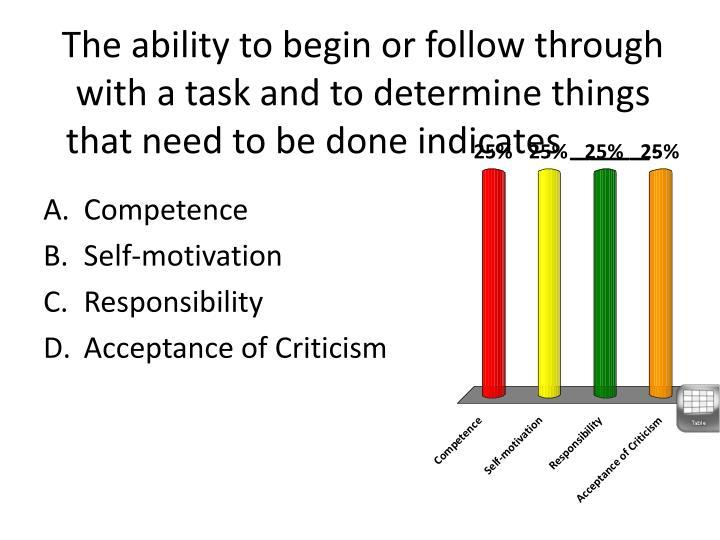 The ability to begin or follow through with a task and to determine things that need to be done indicates ____.