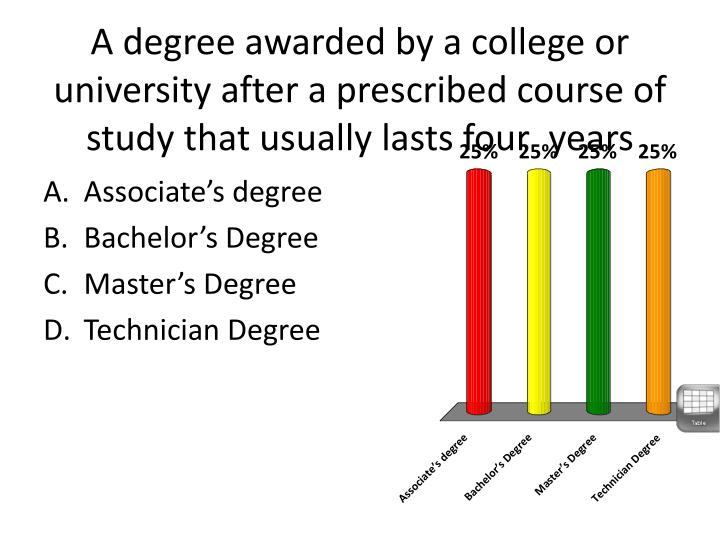 A degree awarded by a college or university after a prescribed course of study that usually lasts four