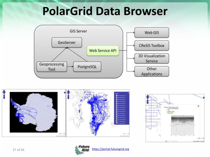 PolarGrid Data Browser