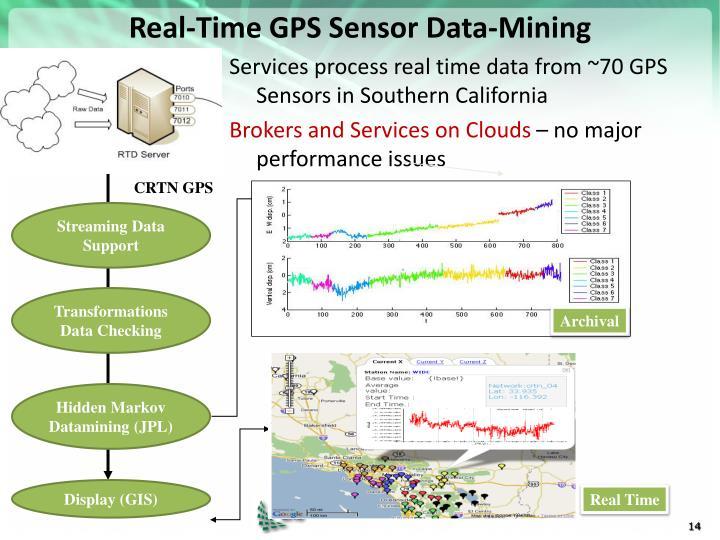 Real-Time GPS Sensor Data-Mining