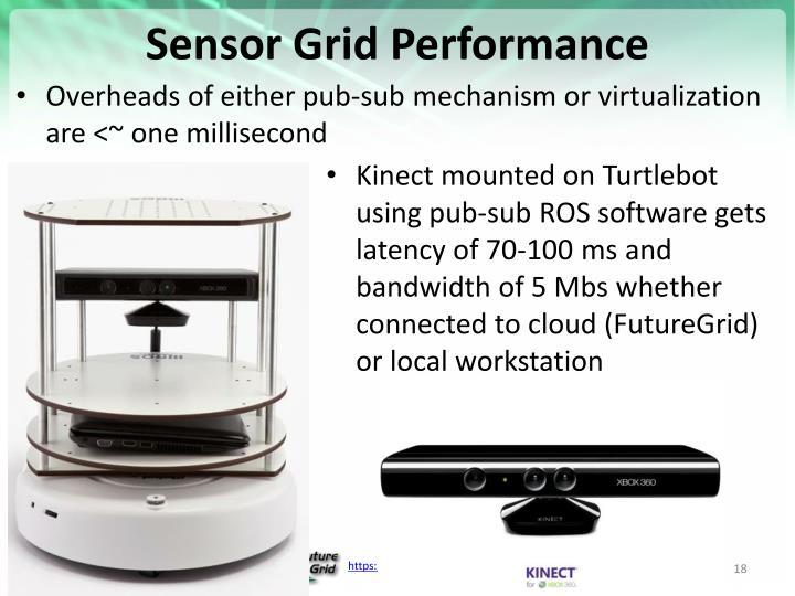 Sensor Grid Performance