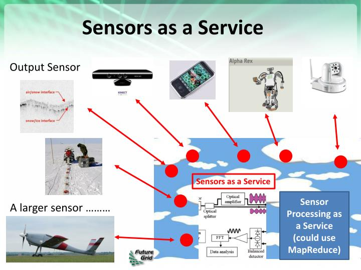 Sensors as a Service