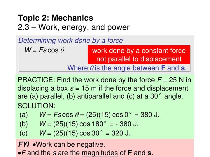 Determining work done by a force