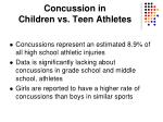 concussion in children vs teen athletes