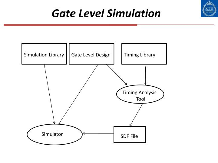 Gate Level Simulation