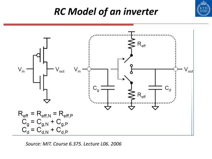 RC Model of an inverter