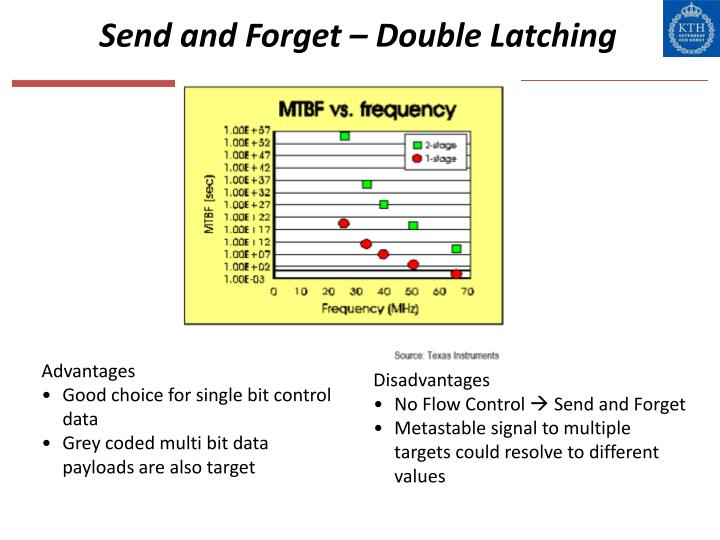 Send and Forget – Double Latching
