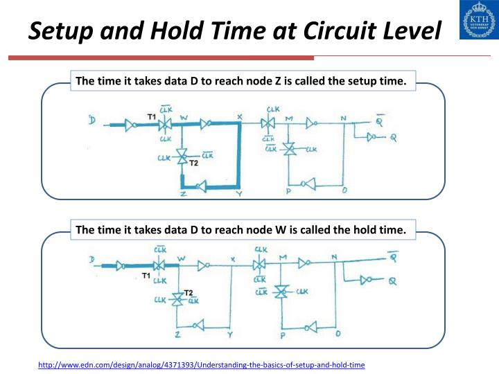 Setup and Hold Time at Circuit Level