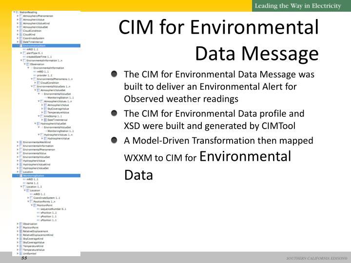 CIM for Environmental Data Message