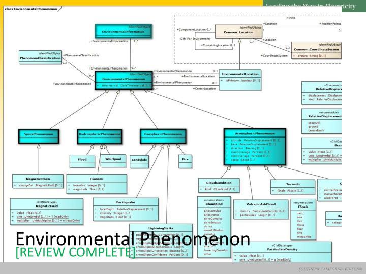 Environmental Phenomenon