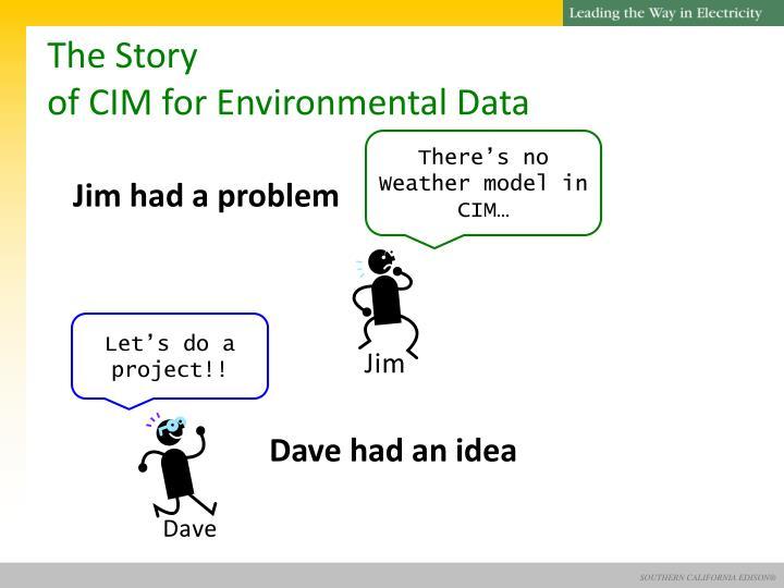 The story of cim for environmental data