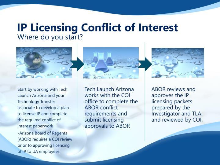 IP Licensing Conflict of Interest