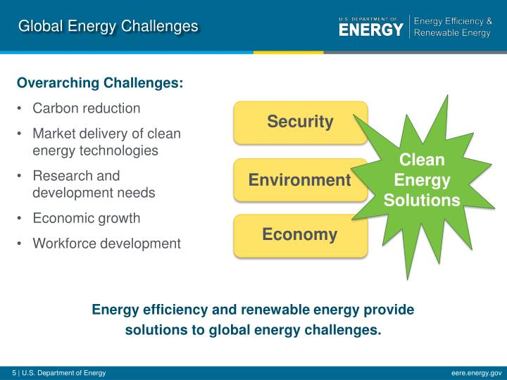 Global Energy Challenges