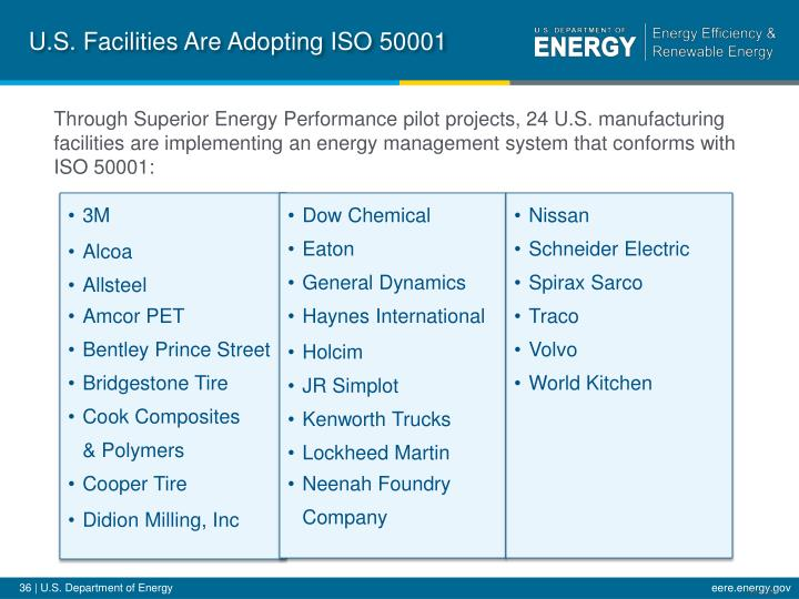U.S. Facilities Are Adopting ISO 50001