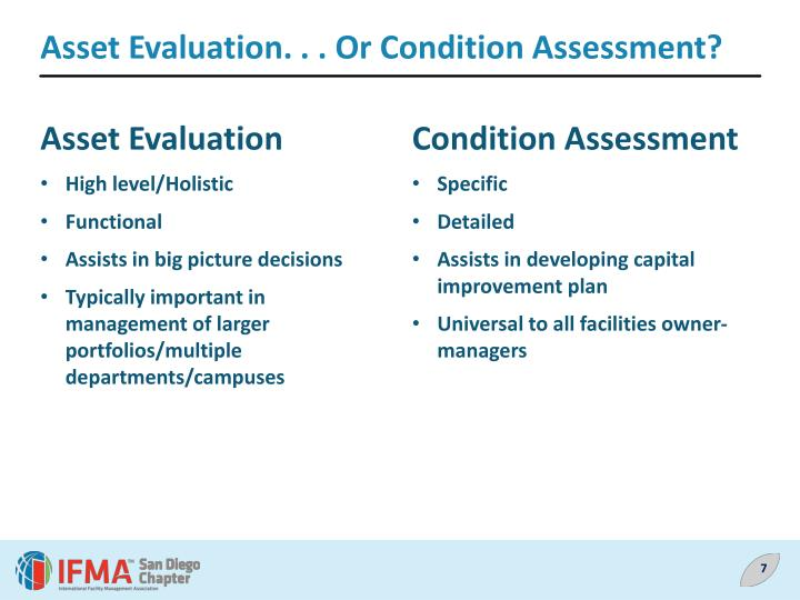 Asset Evaluation. . . Or Condition Assessment?