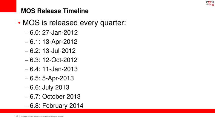 MOS Release Timeline