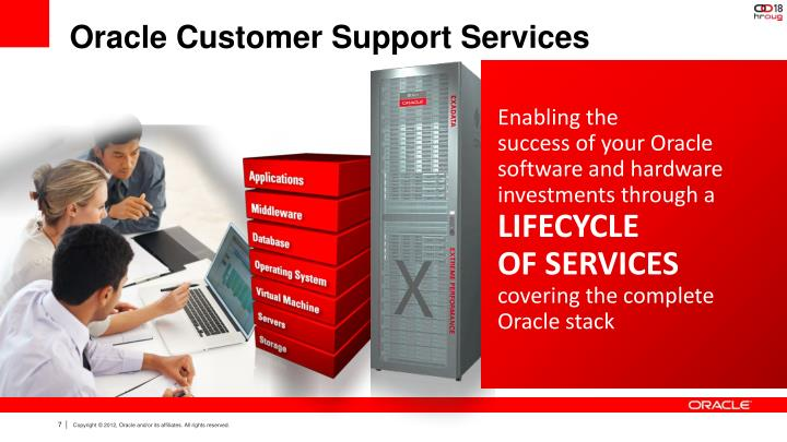 Oracle Customer Support Services