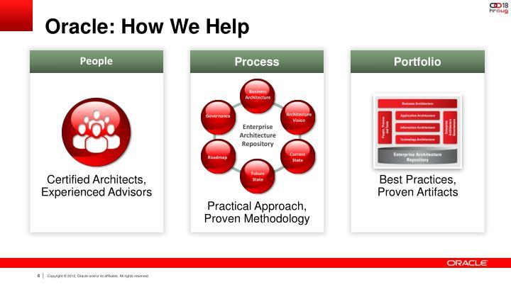 Oracle: How We Help