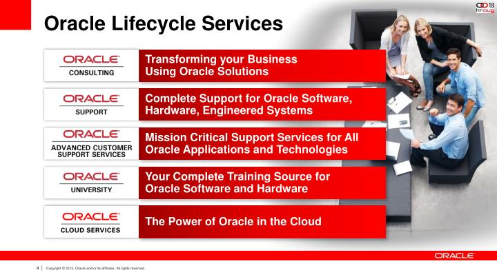 Oracle Lifecycle Services