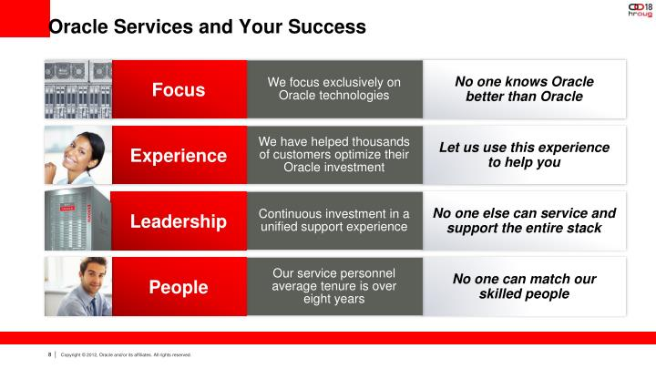 Oracle Services and Your Success