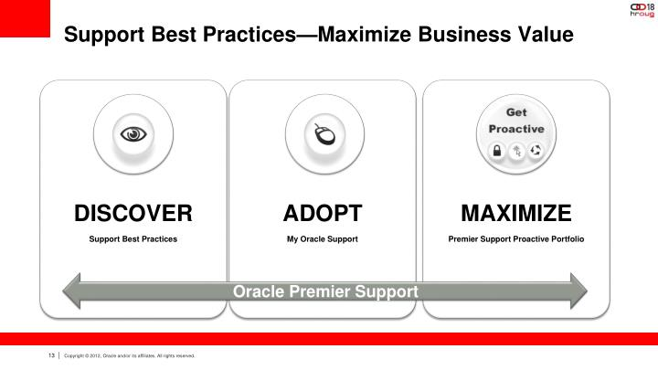 Support Best Practices—Maximize Business Value