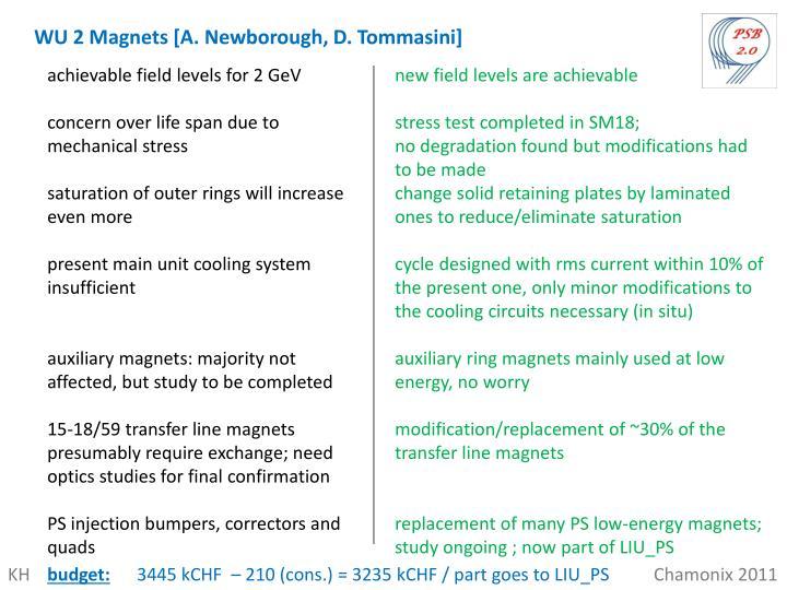 WU 2 Magnets [A. Newborough, D. Tommasini]