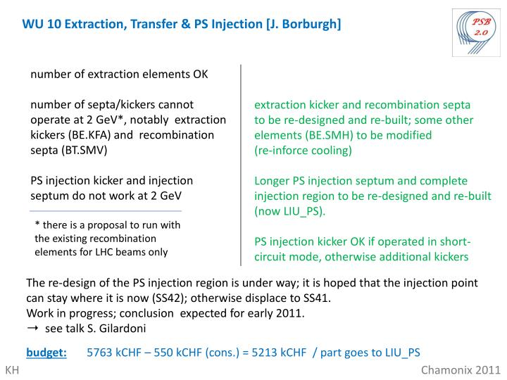 WU 10 Extraction, Transfer & PS Injection [J. Borburgh]