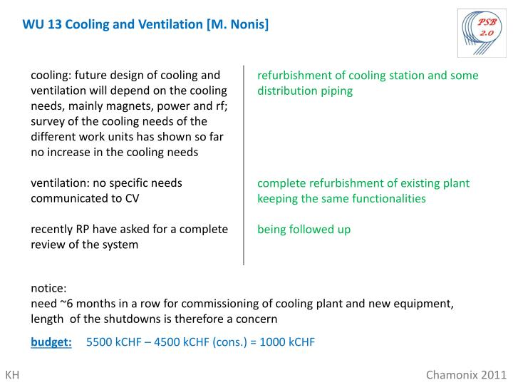 WU 13 Cooling and Ventilation [M. Nonis]