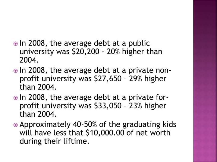 In 2008, the average debt at a public university was $20,200 - 20% higher than 2004.