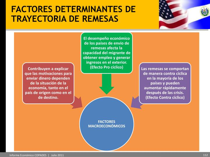 FACTORES DETERMINANTES DE TRAYECTORIA DE REMESAS