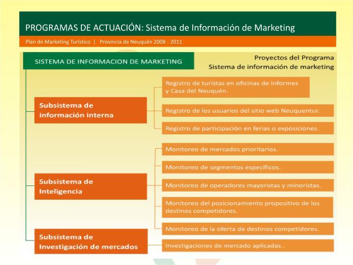 PROGRAMAS DE ACTUACIÓN: Sistema de Información de Marketing