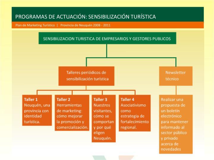 PROGRAMAS DE ACTUACIÓN: SENSIBILIZACIÓN TURÍSTICA