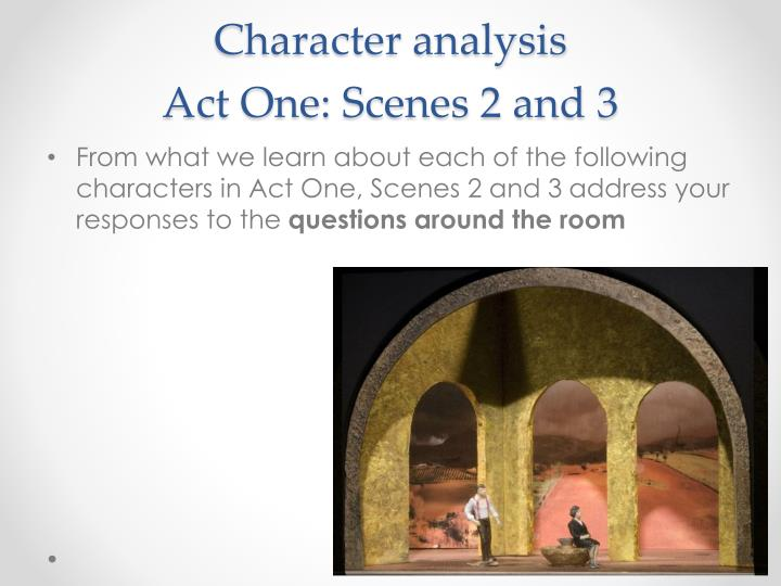 acting character study Antigone study guide contains a biography of sophocles, literature essays, quiz questions, major themes, characters, and a full summary and analysis.