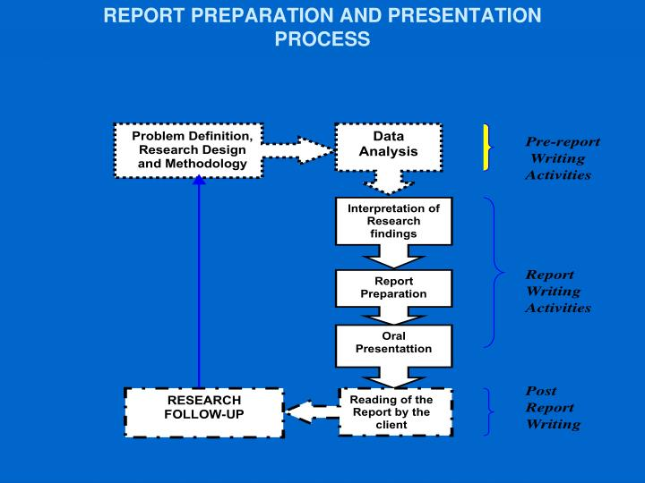 report preparation Sbir/sttr report preparation and submission to dtic defense technical information center information collection division dec 2017 distribution statement a approved.